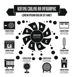Heating cool air infographic concept simple style vector