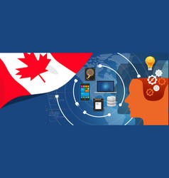 canada it information technology digital vector image vector image