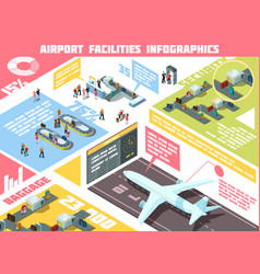 Airport isometric infographics vector