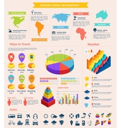 Travel flat infographic vector