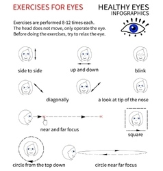 Healthy eyes infographics vector