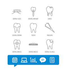 Dental implant floss and tooth icons braces vector