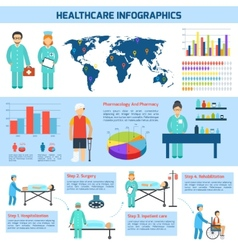 Medical infographic set vector image vector image