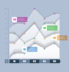 Area chart graph infographics element vector image vector image