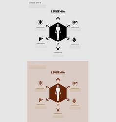 Medical infografics health problems health vector