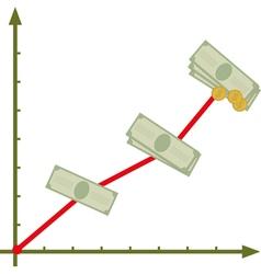 financial charts vector image vector image