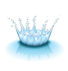 Water splashing isolated vector
