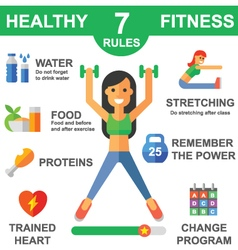 Rules of healthy lifestyle vector