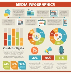 Media infographics vector image vector image