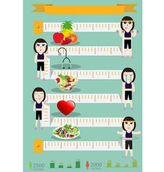 fitness woman and diet info graphics vector image vector image
