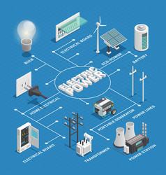 electricity power network isometric flowchart vector image