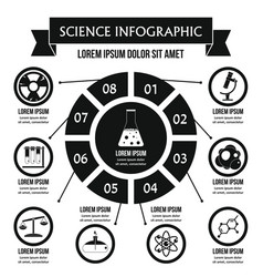 Science infographic concept simple style vector