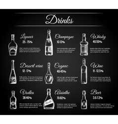 Alcohol menu on chalkboard vector