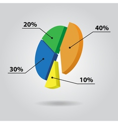 Color pie chart with text vector