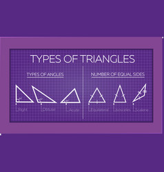 Banner types of triangles vector