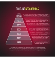 Triangle timeline template infographic suitable vector