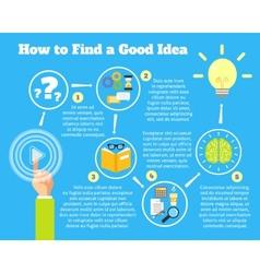 Finding idea process vector
