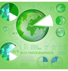 Infographics bio world vector