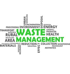 Word cloud waste management vector