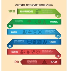 Software development paper infographics vector