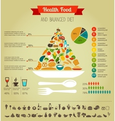 Health food pyramid infographic data and diagram vector