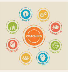 coaching concept with icons vector image vector image