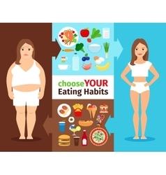 Eating habits women infographics vector