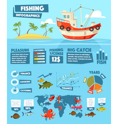 fishing chart and graph infographics vector image