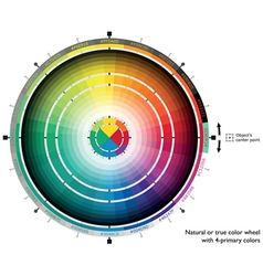 Natural or true color wheel with 4-primary colors vector
