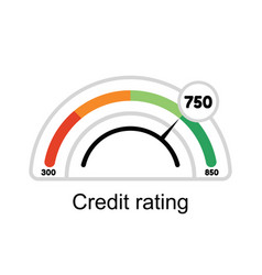 Credit score rating manometer vector