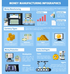 Money manufacturing infographic set vector