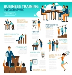 Infographic poster of business training vector