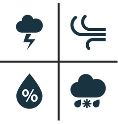 Climate icons set collection of breeze moisture vector