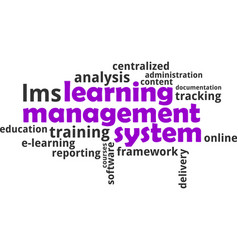Word cloud - learning management system vector