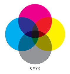 cmyk color modes vector image