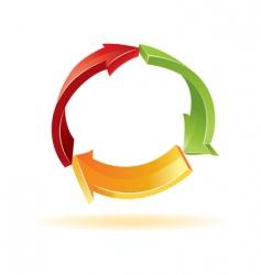 Environmental symbol vector