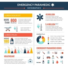Emergency paramedic infographic set vector