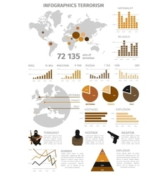 Terrorism global infographic vector