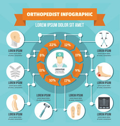 Orthopedist infographic concept flat style vector