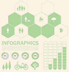 An infochart vector