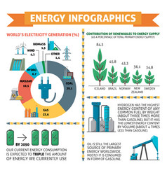 Infographics about energy and electricity vector