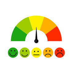 customer satisfaction meter with different emotion vector image