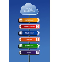 Cloud computing road post vector