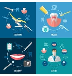 Teeth care dental services concepts set vector