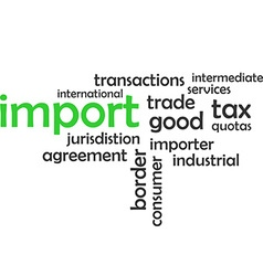 Word cloud import vector