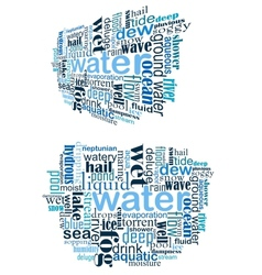 Water tag cloud vector