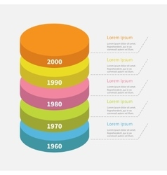 Infographic with dash line and text timeline vector