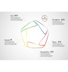 5s method infographic consists of lines vector