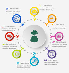 Infographic template with customer service icons vector