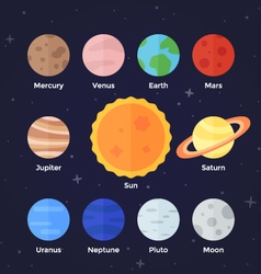 Solar system planets icons vector